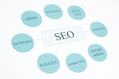 Chichester SEO Services. Search engine optimisation packages from Red Leaf